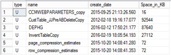SQL tables and views not part of the AOT
